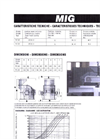 Model MIG - Hammer Crusher with Grizzly Bars Technical Datasheet