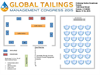 Global Tailings Management Congress 2015 - Floor Plan