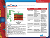 PLFA - Phospholipid Fatty Acid – Brochure