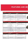 Air-Pak X3 SCBA - Features and Benefits