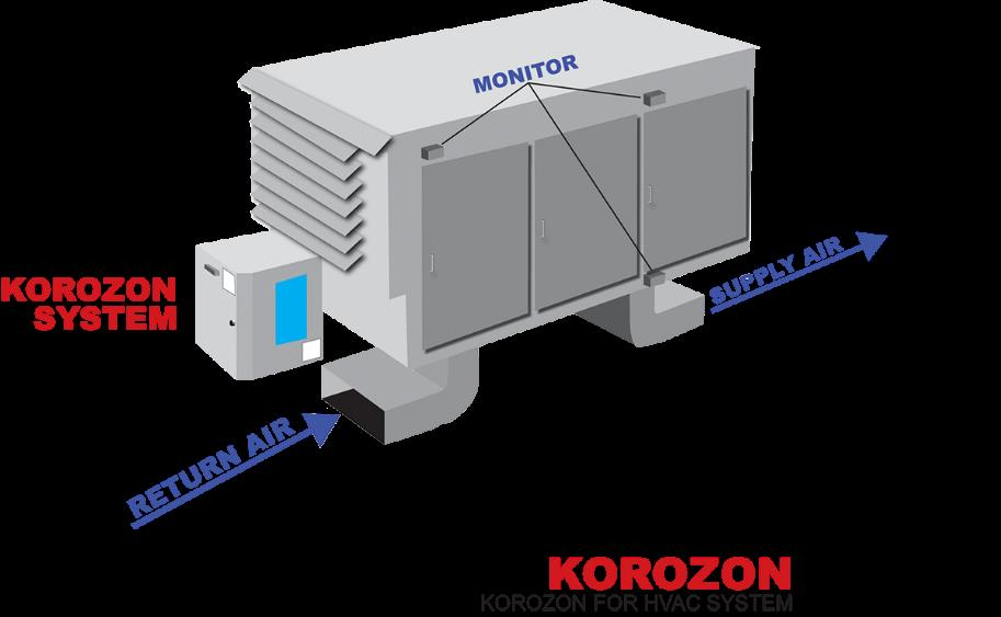 Ship & Shore Environmental Introduces the Korozon System as a Novel Solution for Pathogen Disinfection-1