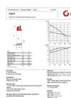 Grindex - 8 (3.1 kW - N : 3 - H : 2) - Tubo Electrical Submersible Drainage Pump Data Sheet