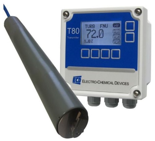 ECO Magazine featured TR80 Turbidity Analyzer