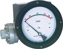 Model Type Piston 240 - Differential Pressure Transmitter