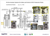 On-line Analyzer Systems for Safety and Control of EDC Production Plants - Chlorination Process Diagram