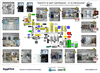 On-line Analyzer Systems for Safety and Control of Chlorine Production Plants - Process Diagram