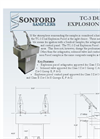 4. Sonford TC-3 Dual Explosion Proof Cutsheet