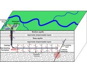 Ecologix Environmental Systems Hydraulic Fracturing Survey Highlights Importance of Water Treatment