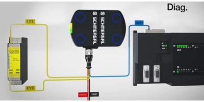 Schmersal - Compact RFID Based Electronic Safety Sensor with Multiple Actuator Styles
