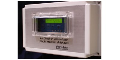 Air check - Model Advantage - Benzene Gas Monitor