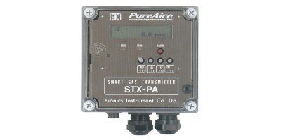 Model STX-PA - Smart Gas Transmitter