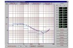 PASI - Version V.E.S. 2000 - Earth Resistivity Software