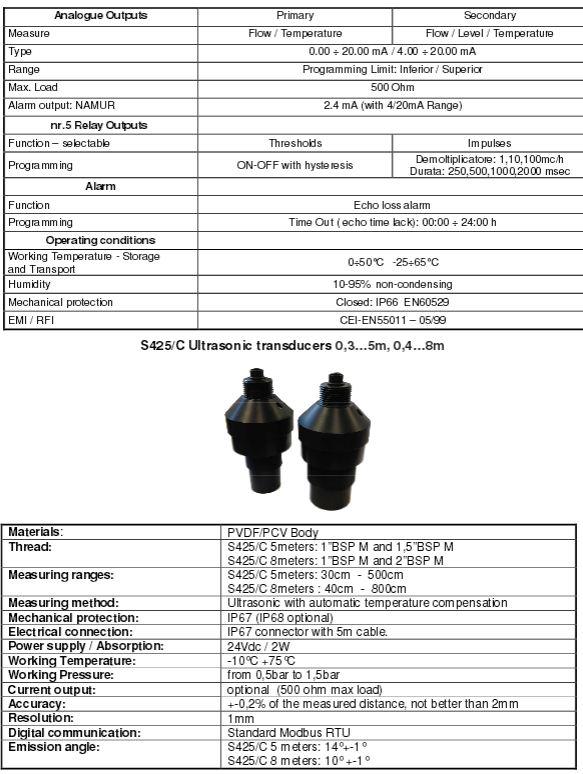 4204 - Flow Meter - Ultrasonic Flow Transmitter by Chemitec Srl