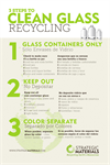 3 Steps to Clean Glass Recycling Poster Brochure
