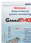 GammaTRACER gamma monitoring References