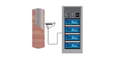 Instrumatic - Continous Emission Monitoring System (CEMS)