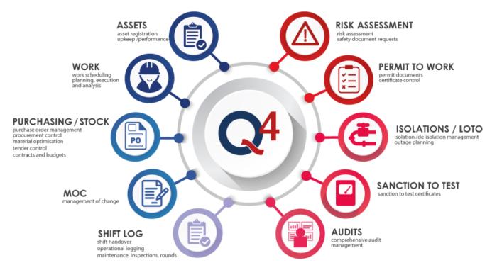 Engica - Q4 - Digital Work Control Software by Engica