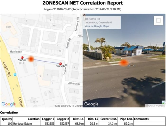 Logan City nails leak with Zonescan 820 Loggers and the cloud upload - Case Study