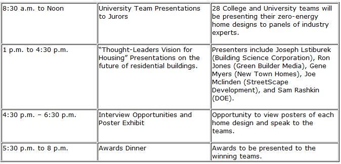 Nearly 30 College Teams Meet at NREL for Sustainable Home Design Challenge