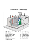 Convault Aboveground Storage Tank Technical Specifications