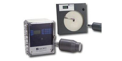 Open Channel  Ultrasonic Flow Meters