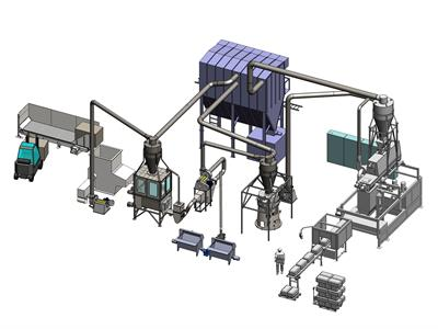 Makron Fibretec - Model Asphalt Additive Production Line - Asphalt Additives from Recycled Cellulose Fiber