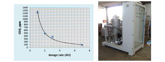 使用基于臭氧的**氧化在石化设施中的COD的氧化降解