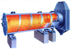 RCBC - Rotary Cascading Bed Combustor - Waste to Energy