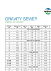 Gravity Sewer Pipe Submittal & Data Sheets