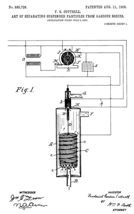 Dry Electrostatic Precipitator (ESP): Particulate & Opacity Control