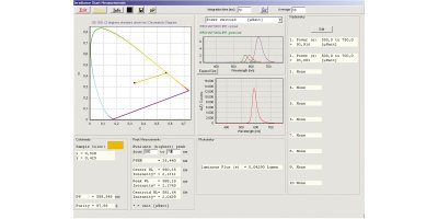 AvaSoft - Application Software Irradiance