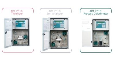 ADI - Model 201Y Series - Single Method On-line Analyzer