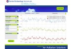 ET - Weblogger - Air Pollution Solutions Software