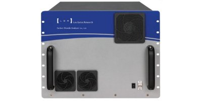 LGR - Carbon Dioxide (CO2) Trace Gas Analysers