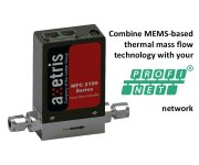 MEMS-based thermal mass flow technology with PROFINET network