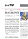 Increased CEMS Reliabilty with Direct Measurement of H2O