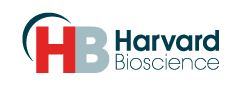 Harvard Bioscience Inc