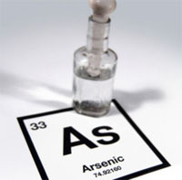 Arsenic poisoning from drinking water