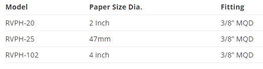 HI-Q ENVIRONMENTAL PRODUCTS RVPH-25 Inline Filter Holder 47MM Filter