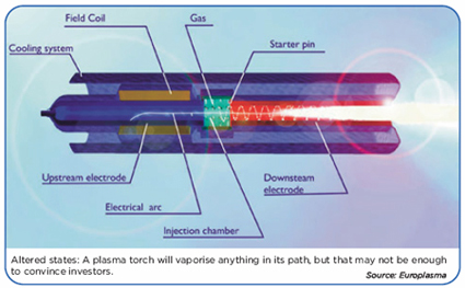 Plasma gasification: Harnessing the power of lightning