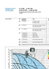 Cold Water Circulation Pumps Brochure