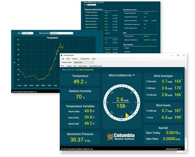 Weather Master­™ - Version 5.0 - Meteorological Monitoring Has a New Look