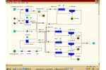 STOAT - Dynamic Modelling of Wastewater Treatment Plants Software