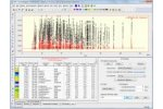 DataApex - Version DHA - Detailed Hydrocarbon Analysis Extention Software Module