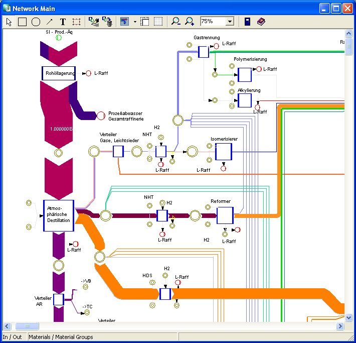 Umberto - Software for Life Cycle Assessment (LCA) and Material Flow Analysis (MFA)