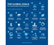 The 17 Global Goals for Sustainable Development