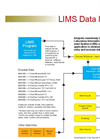 LIMS Interface Flyer