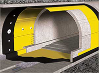 T-SERIES - Thermoplastic Waterproofing Membranes for Tunnels