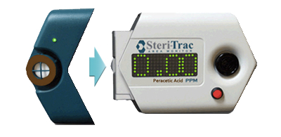 Steri-Trac - Continuous Air Area Monitors