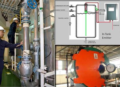 Ecospec ScaMag - Boiler Water Treatment System